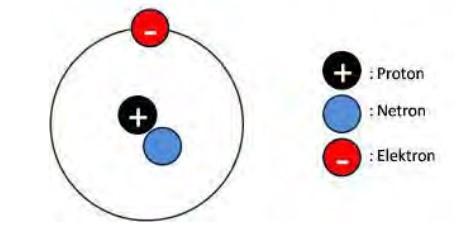 Img-susunan-sebuah-atom