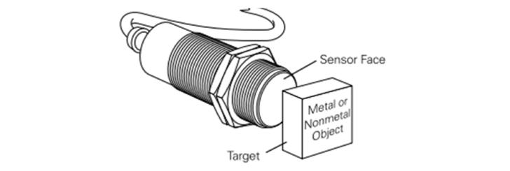 img-Capacitive Proximity Sensor