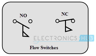 img-Flow Switch