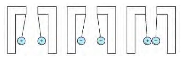 img- Gaya tolak dan gaya tarik listrik