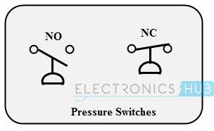 img-Pressure Switch