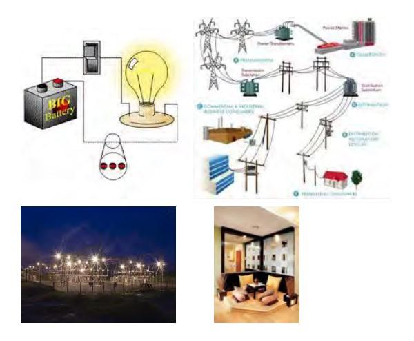 img-Sumber energi listrik, dan manfaatnya