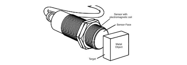img-inductive-proximity-sensor