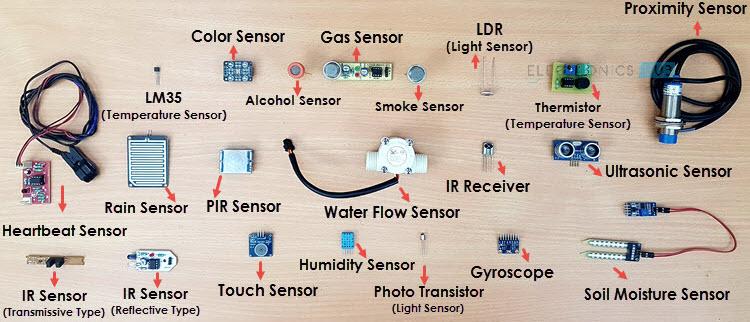 img-jenis - jenis sensor