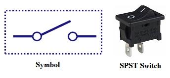 img-simbol saklar Single Pole Single Throw (SPST)