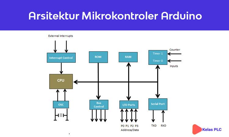 Blog-diagram-mikrokontroler-arduino