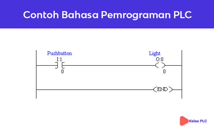 Contoh-bahasa-pemrograman-PLC-Ladder-Diagram