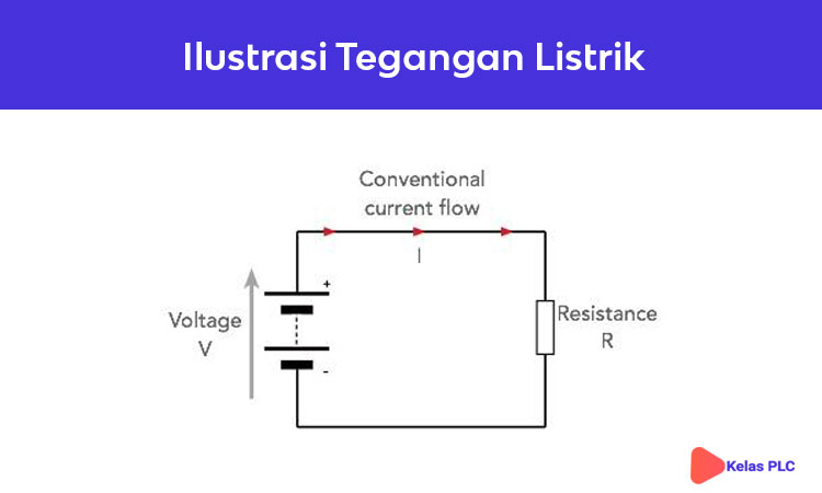 Ilustrasi-tegangan-listrik