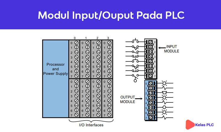 Modul-Input-dan-Ouput-pada-PLC