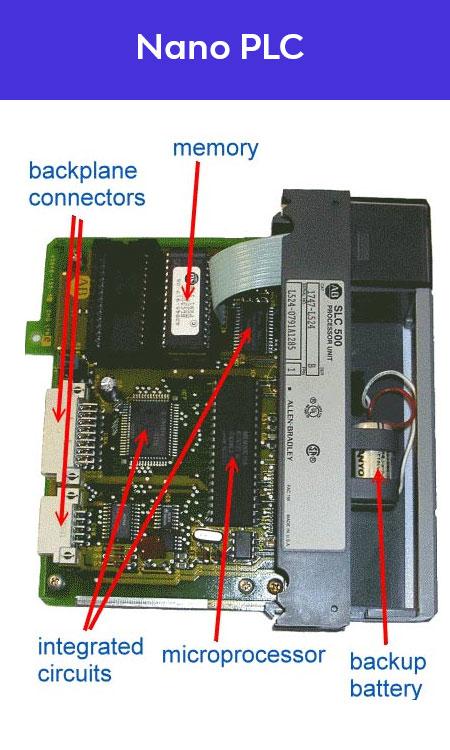 Nano-PLC-Mikro-PLC