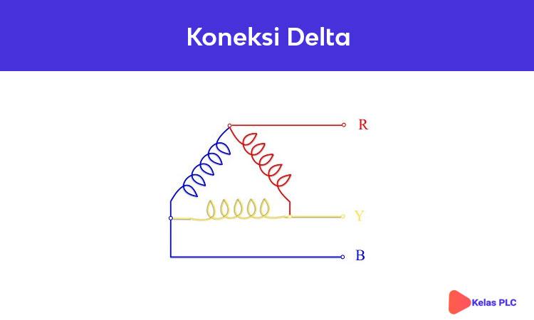Konfigurasi-koneksi-delta