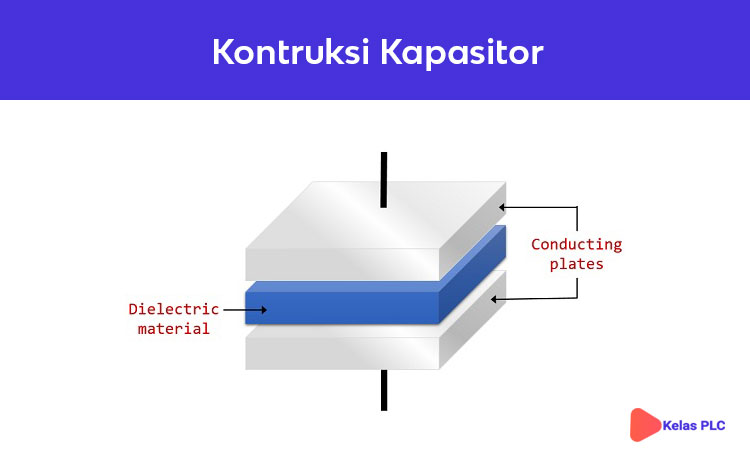 Kontruksi Kapasitor