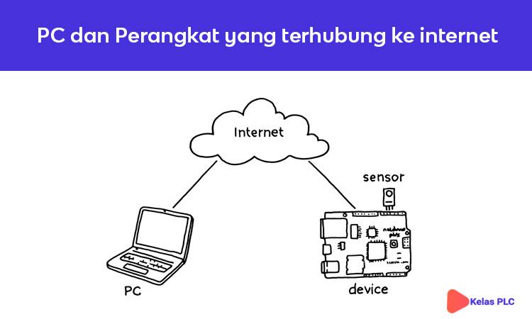 Konsep dasar internet of things (iot)