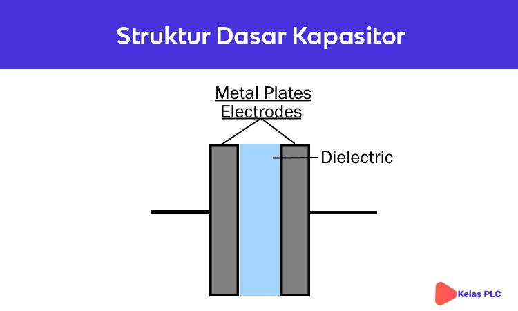 Perbedaan-kapasitor-dan-superkapasitor-struktur-kapasitor