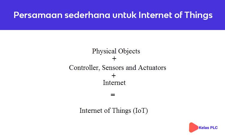 Persamaan-sederhana-untuk-Internet-of-Things