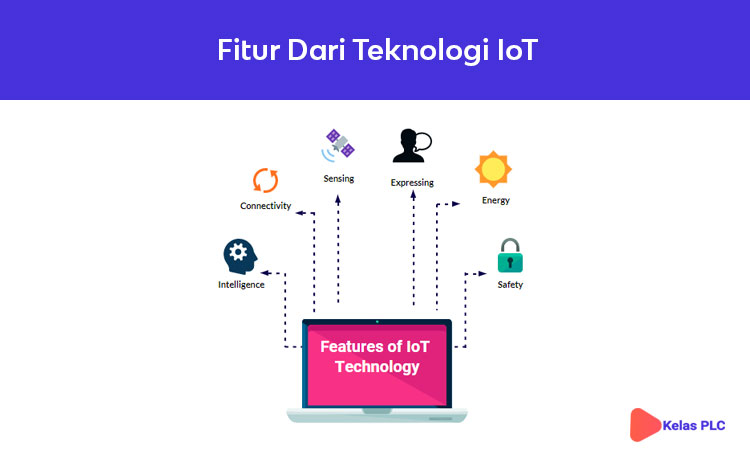 Fitur-Dari-Teknologi-IoT