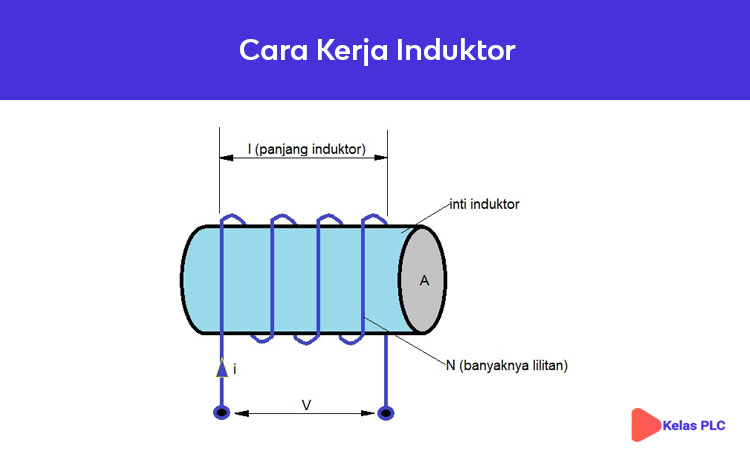 Cara-kerja-induktor