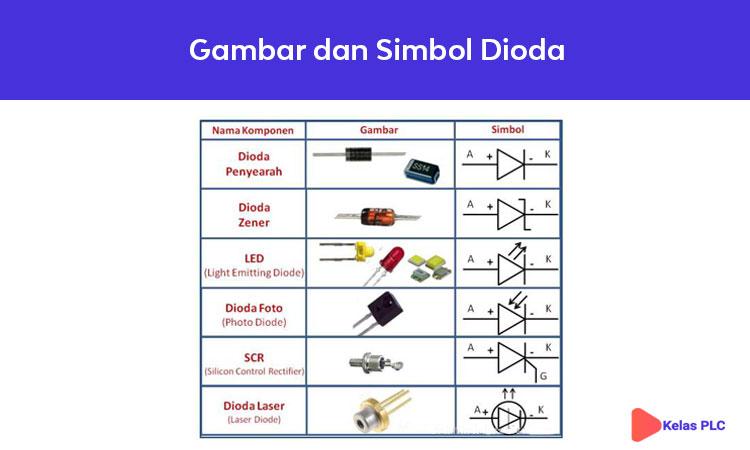 Gambar-dan-Simbol-Dioda