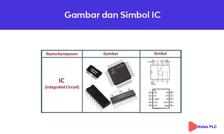 Gambar-dan-Simbol-IC