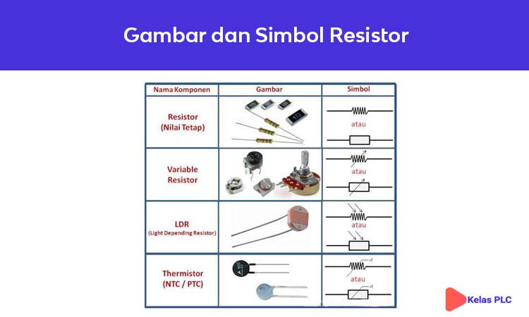Gambar-dan-Simbol-Resistor