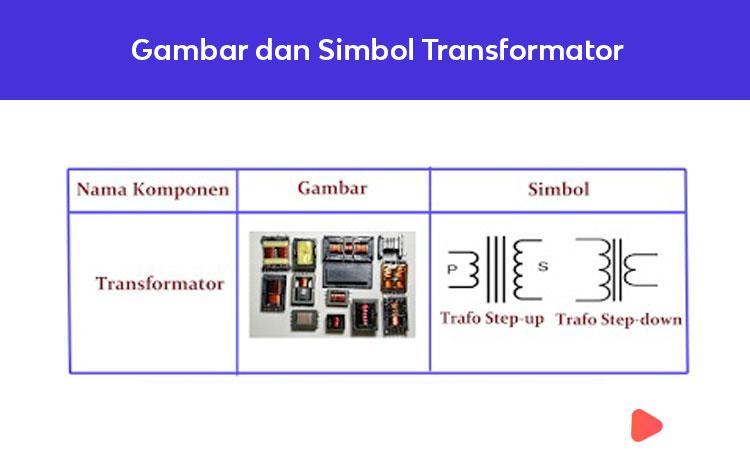 Gambar-dan-Simbol-Transformator