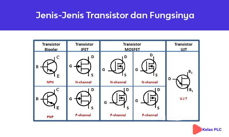 Jenis-Jenis-Transistor-dan-Fungsinya
