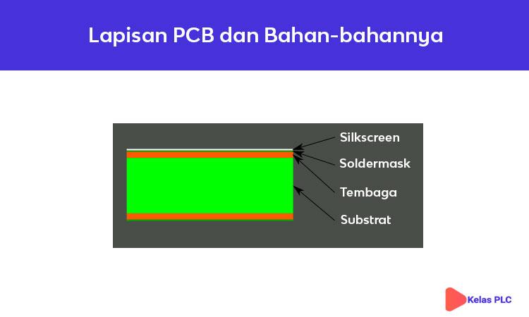 Lapisan-PCB-dan-Bahan-bahannya