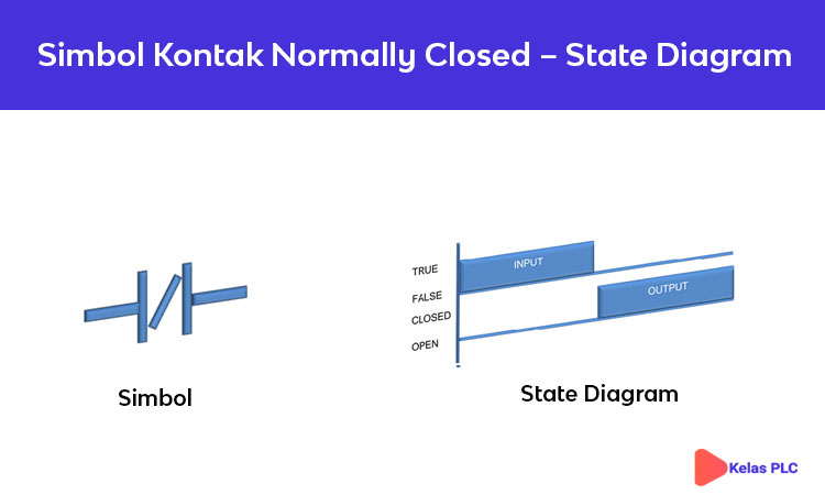 Simbol-Kontak-Normally-Closed-Ladder-Diagram-PLC