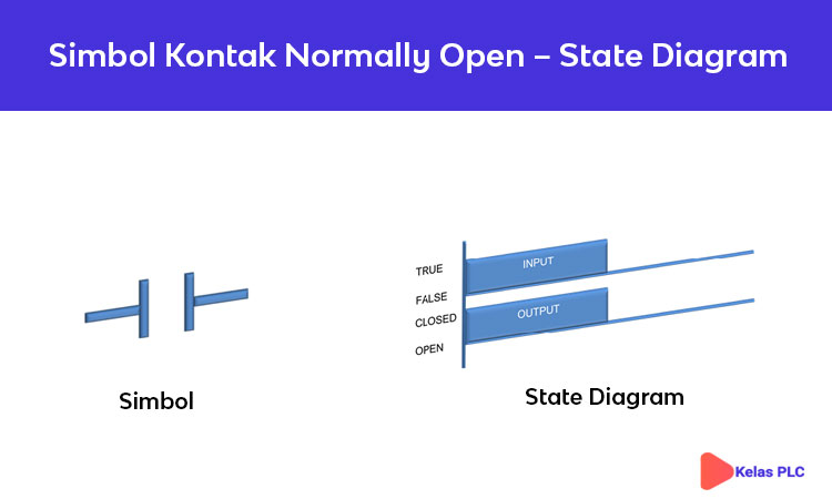 Simbol-Kontak-Normally-Open-Ladder-Diagram-PLC