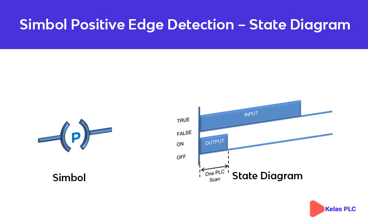 Simbol-Positive-Edge-Detection-Ladder-Diagram-PLC