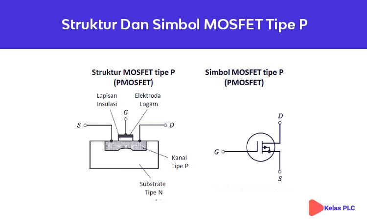 Struktur-dan-Simbol-MOSFET-tipe-P