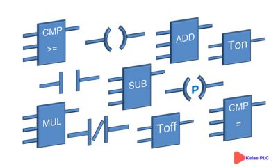 simbol-ladder-diagram-PLC