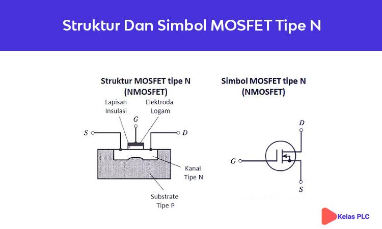 struktur-dan-Simbol-MOSFET-tipe-N