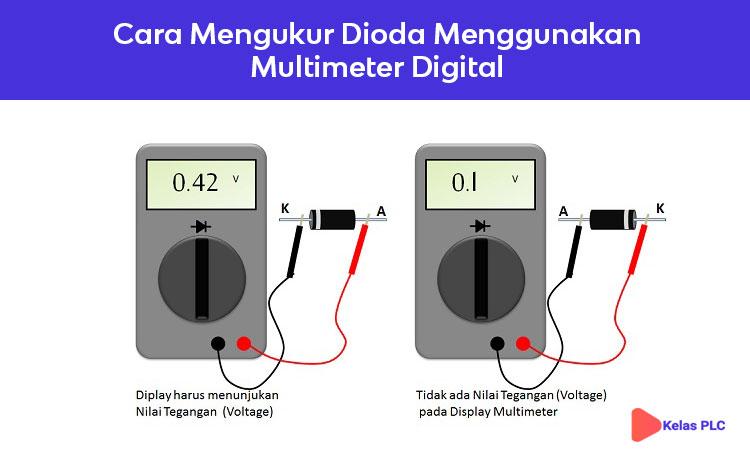 Cara-Mengukur-Dioda-Menggunakan-Multimeter-Digital