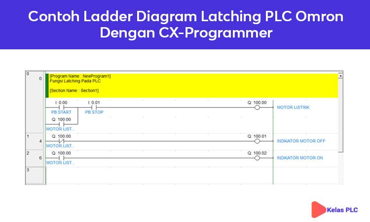 Contoh-Ladder-Diagram-Latching-PLC-Omron-dengan-cx-programmer