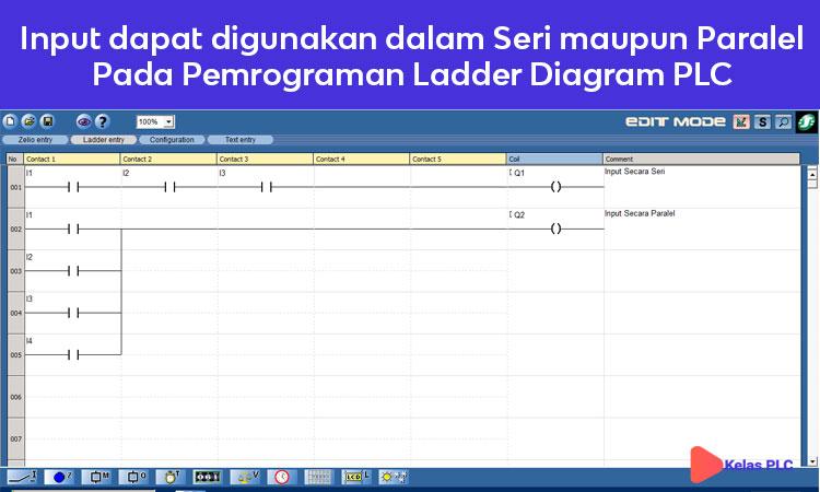 Input-dapat-digunakan-dalam-Seri-maupun-Paralel-Pada-Pemrograman-Ladder-Diagram-PLC