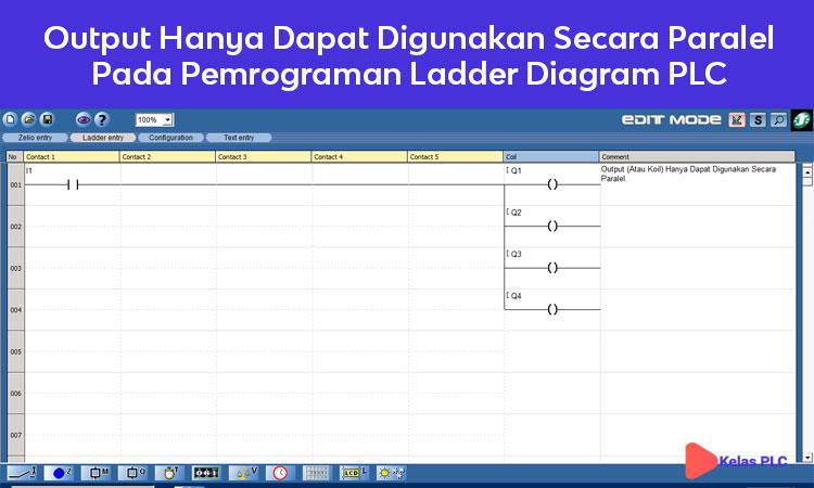 Output-Hanya-Dapat-Digunakan-Secara-Paralel-Pada-Pemrograman-Ladder-Diagram-PLC