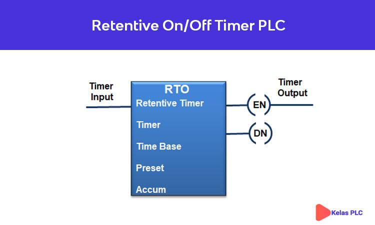 Retentive-Timer-PLC