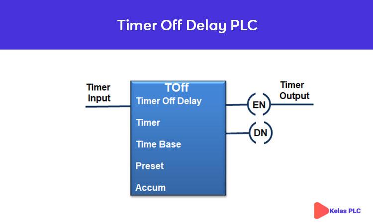 Timer-Off-Delay-PLC
