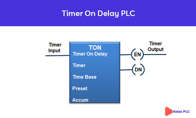 Timer-On-Delay-PLC