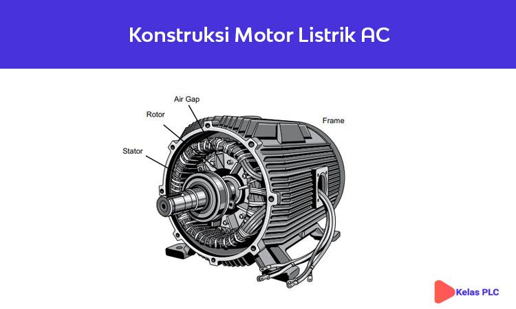 Konstruksi-Motor-Listrik-AC
