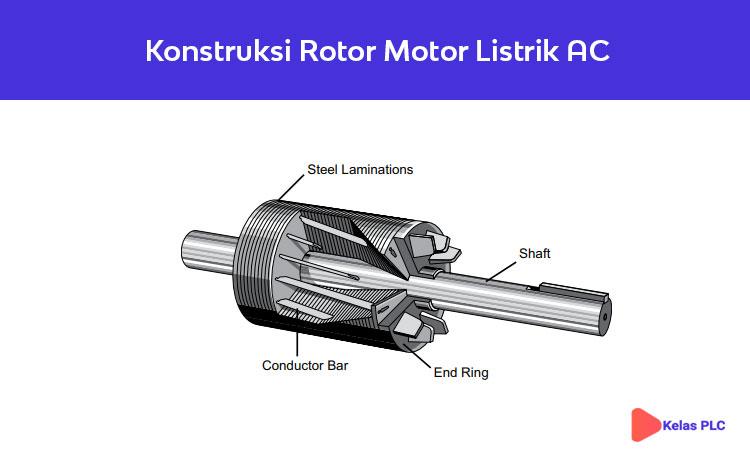 Konstruksi-Rotor-Motor-Listrik-AC