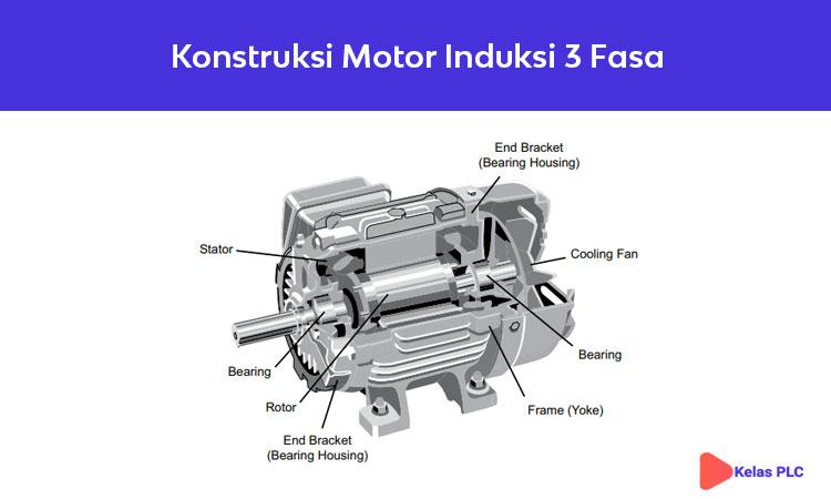 konstruksi-motor-induksi-3-fasa