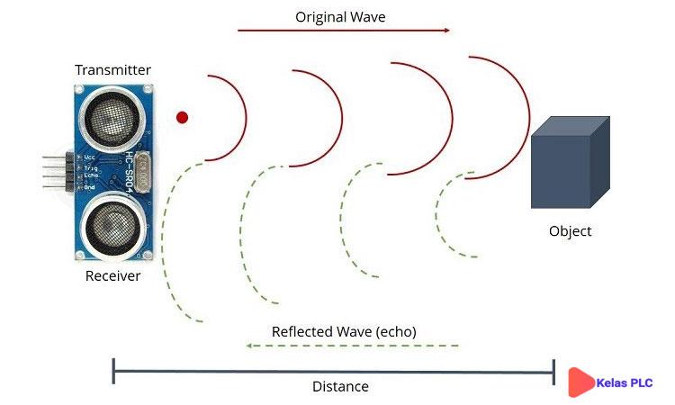 cara-kerja-sensor-ultrasonik