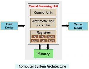 perbedaan-register-dan-memori