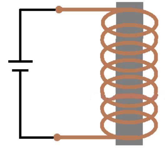 Prinsip-Kerja-Elektromagnet